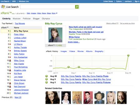 Live Search xRank Celebrity