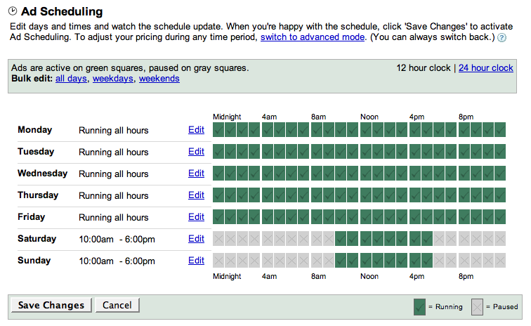 PPC ad scheduling