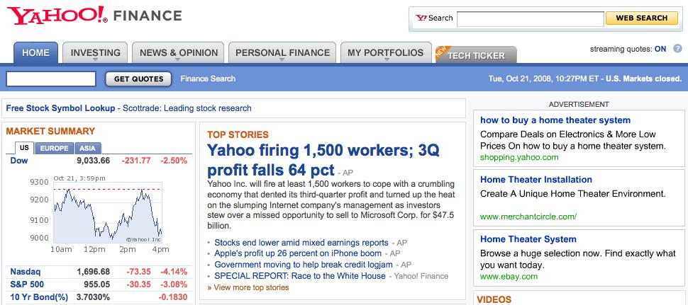 Lookup Cusip Finance Yahoo