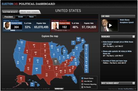2008 Final Electoral Map