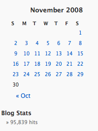 November 2008 Total Blog Traffic