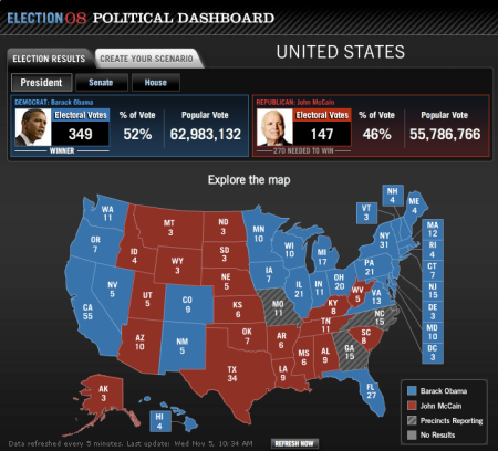 U.S. Presidential Election Results