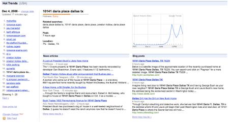 Hot Trends December 4 2008