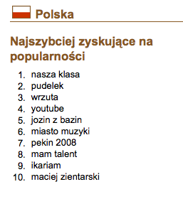 Poland YouTube