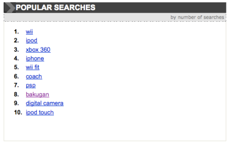 Top eBay Searches