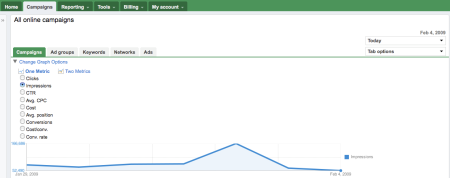Adwords Campaign Graph Options
