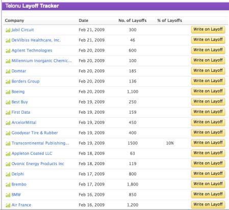 Layoff Tracker