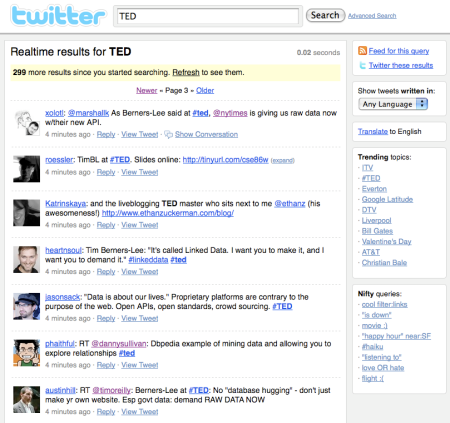 Ted Tweets