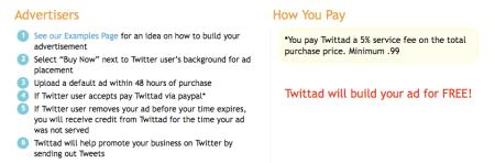 Twittad Advertisers