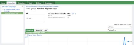 YouTube Sponsored Video Campaign Adwords Beta Dashboard