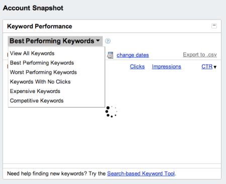 Account Snapshot Keyword Performance