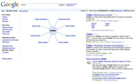 Twitter Wonder Wheel