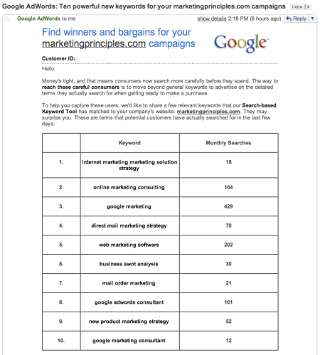Google Adwords Recommendations
