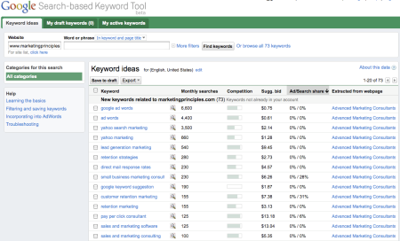 Google Search Based Keyword Tool
