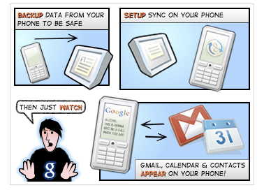 Google Sync Gmail Support