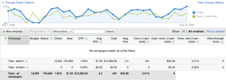 Adwords Interface Display Columns