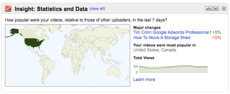 YouTube Insight Statistics and Data Locations
