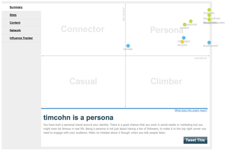 Klout Persona