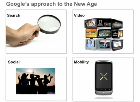 Google's Approach To The New Age