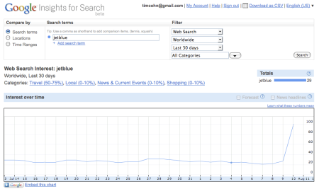 Google Insights for Search - JetBlue