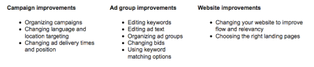 AdWords Performance Optimization