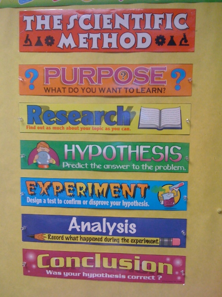 For Sale By Google and The Scientific Method