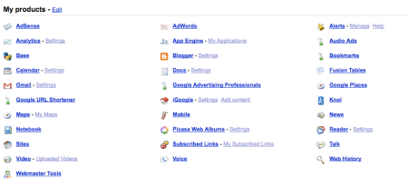 Google Accounts My Products