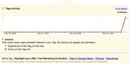 Google Tags Activity