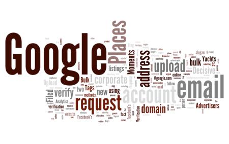 SearchMarketingCommunications.com Word Cloud