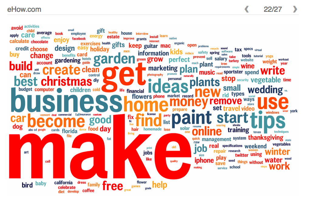 Ehow word cloud search marketing communications for Gardening tools word search