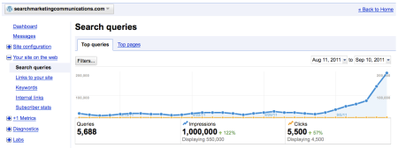 One Million Search Query Impressions